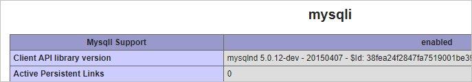 В phpinfo появилась информация о поддержке MySQL