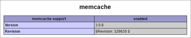 В phpinfo появилась информация о поддержке Memcached