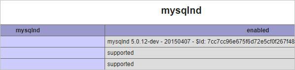 mysqlnd должен быть включен в php