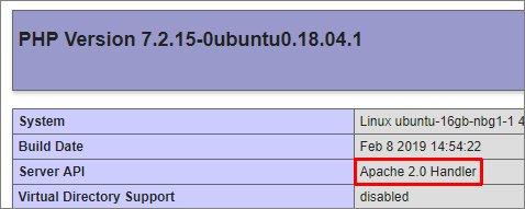 Проверка работоспособности Apache с помощью phpinfo