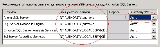 Выбор учетных записей для компонентов SQL Server