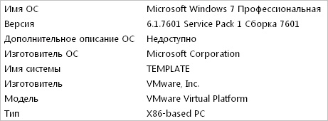 Версия Windows 7