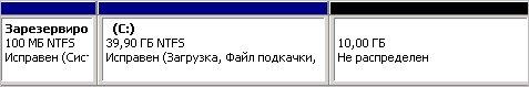 Не распределенное пространство в управлении дисками Windows